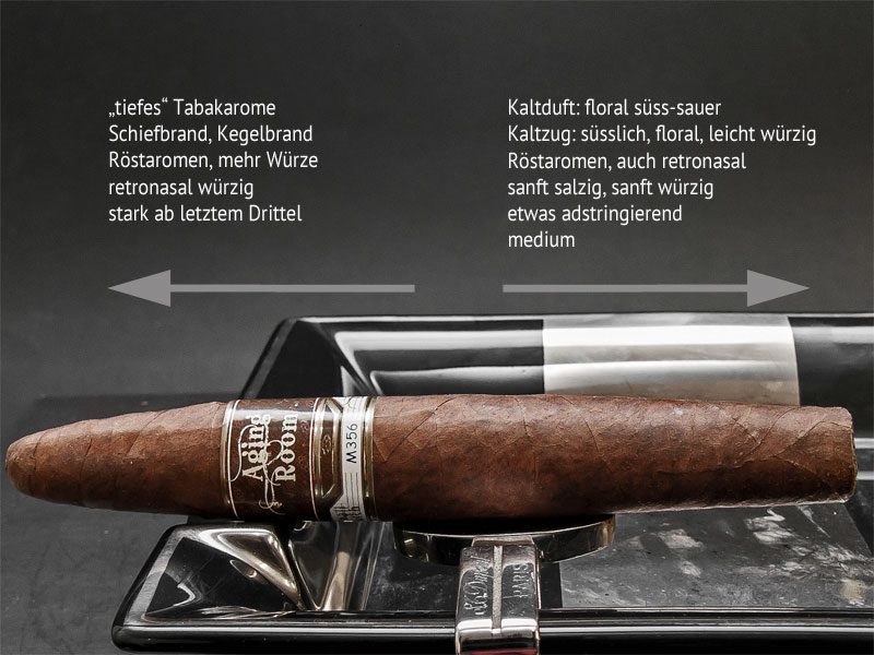 Aging Room M-356 Forte